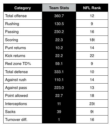 (NFL)week 11 新英格蘭愛國者@卡羅萊納黑豹 2013-11-26 14-52-37