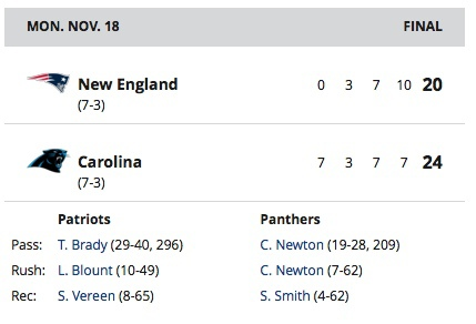 NFL Recap - New England Patriots at Carolina Panthers - Nov 18, 2013 - CBSSports.com Game Recap 2013-11-26 15-01-09