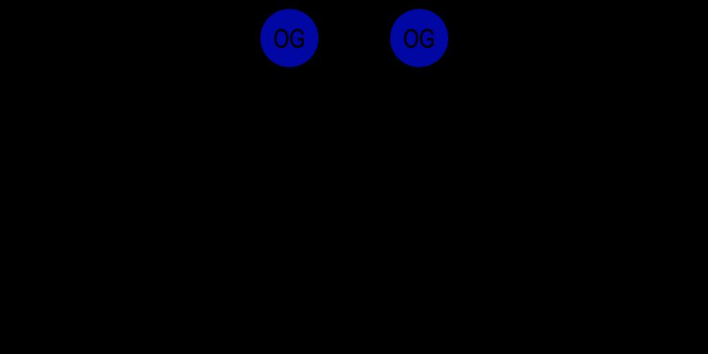 1200px-Football-Formation-OG.svg