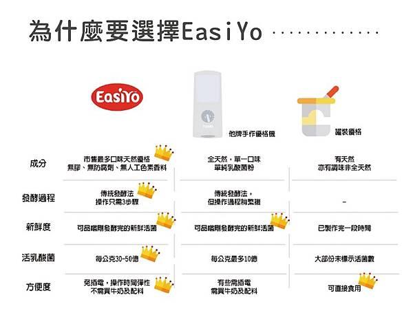 Easiyo_191104_0006.jpg