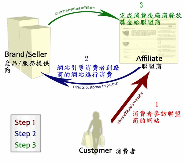 Affiliate_Marketing_Illustration.jpg