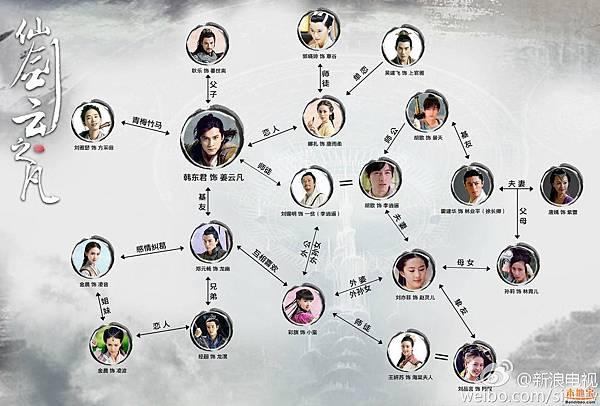仙劍雲之凡-3.jpg