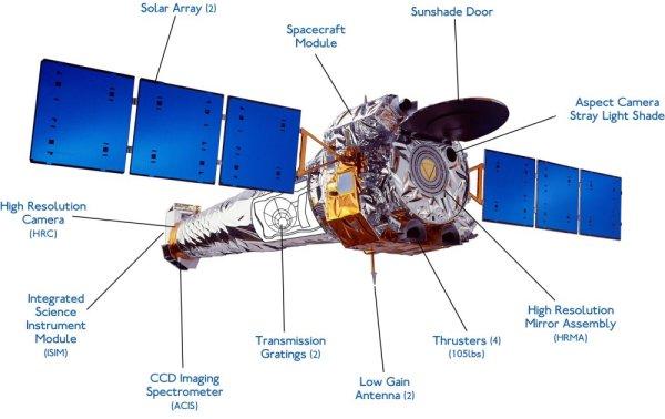 Chandra.jpg