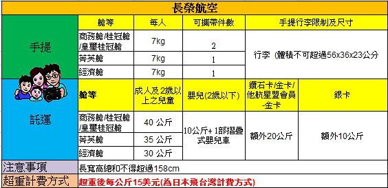 長榮201610R.jpg