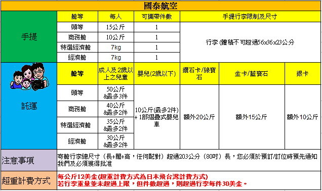 國泰201610.jpg
