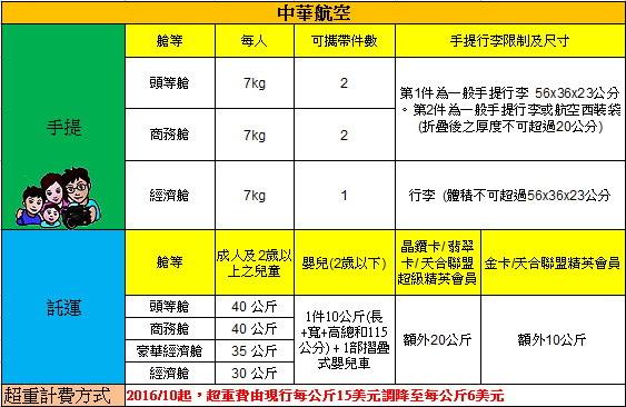 華航201610R.jpg