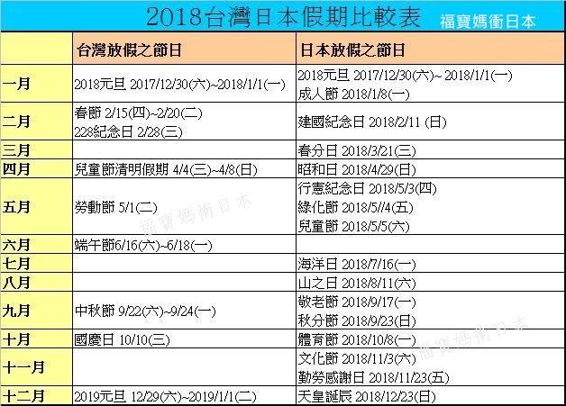 台灣日本假期比較R.jpg