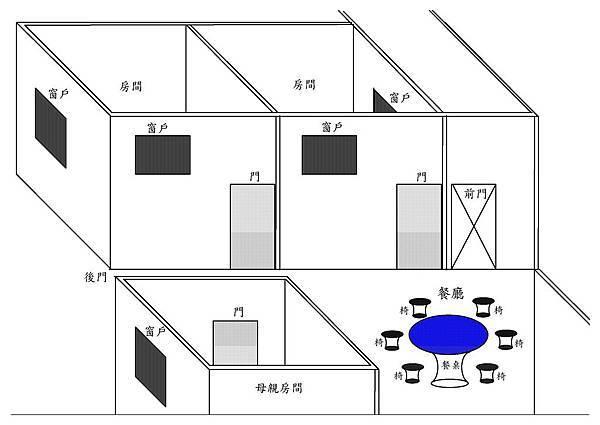 正言嘉義家 (2).jpg