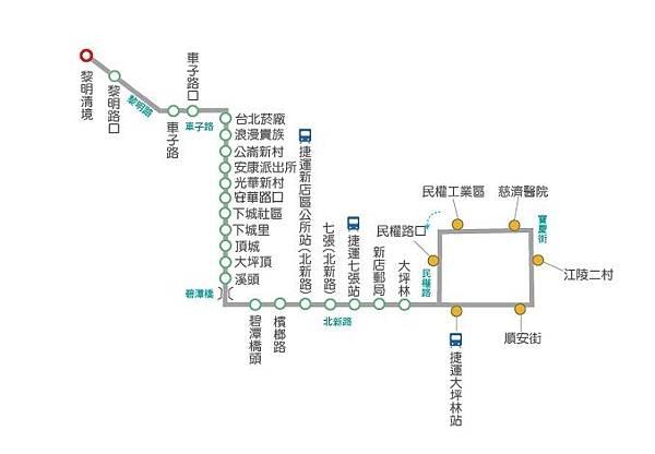 捷運大坪林站