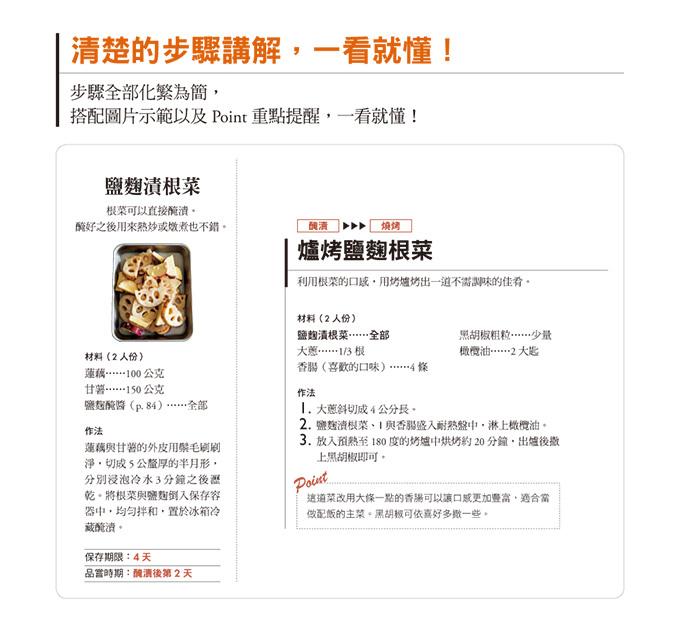 肉類醃漬料理-電子報_06.jpg