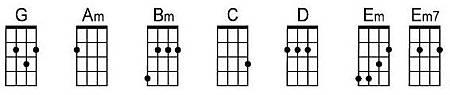 G uku 和絃表