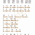 烏克麗麗譜  倔強 1