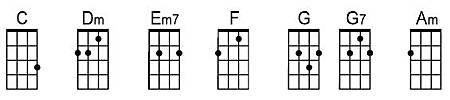 C chord family