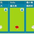 20060707 七夕小孩,誕生!(2)