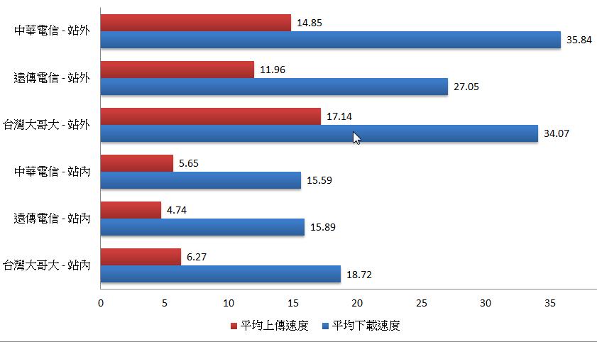 2014-07-11 10_08_15-Microsoft Excel - 活頁簿1
