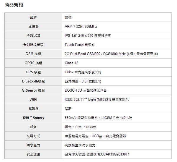 2014-07-31 05_44_14-蓋德科技 GD-700 安全天使 銀髮通話智慧型手錶 - Yahoo! 奇摩購物中心