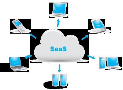 ws2011-deployment-saas-cloud