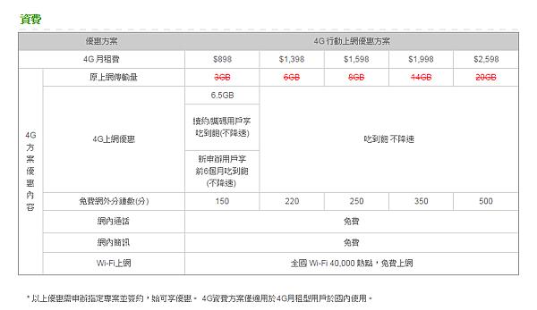 2014-12-14 23_36_40-最新4G優惠方案 - GT智慧生活 亞太電信