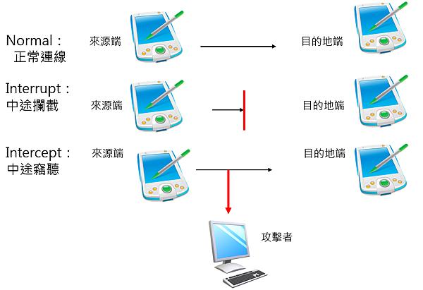 2015-02-05 11_45_55-簡報1 - PowerPoint