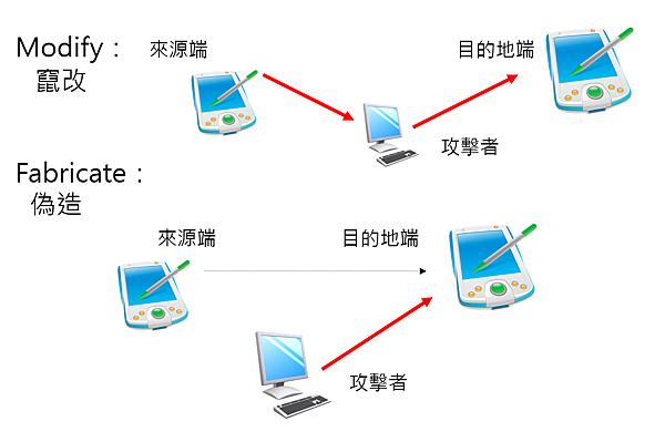 2015-02-05 11_46_53-簡報1 - PowerPoint