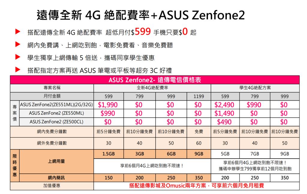 2015-03-10 12_17_29-【新聞附件】遠傳電信+ASUS Zenfone2 資費優惠_20150306.pdf - Foxit Reader