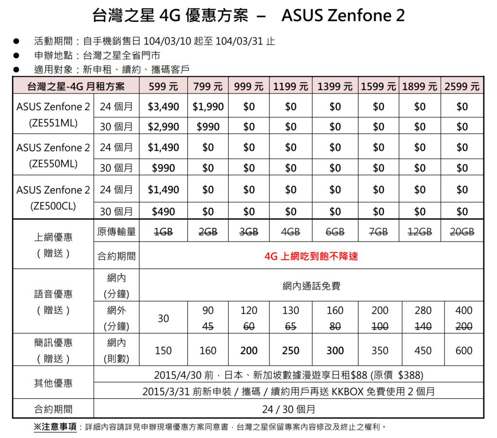 2015-03-10 12_18_13-【新聞附件】台灣之星4G優惠方案_Zenfone 2.pdf - Foxit Reader