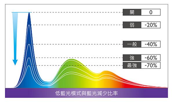 2015-07-01 10_43_35-65AW6600 - 大型液晶 - 產品資訊 _ BenQ 明基台灣-液晶顯示器、投影機、大型液晶、數位看板、數位相機、Android智慧電視棒、電競螢幕、不閃