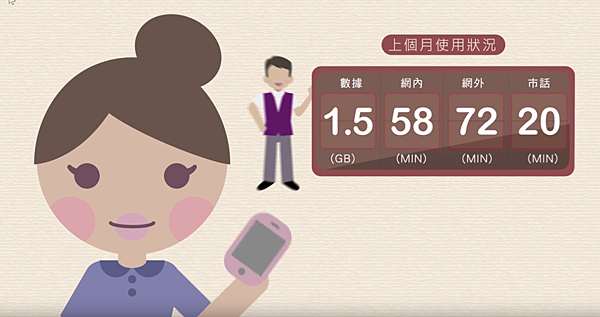 2015-08-20 04_23_11-[台灣之星]網路門市限定-90秒搞懂保證最低價單門號方案 - YouTube