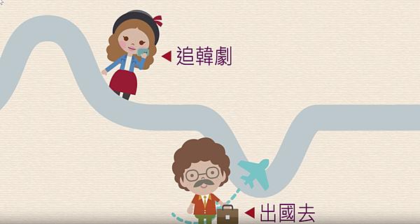 2015-08-20 04_21_35-[台灣之星]網路門市限定-90秒搞懂保證最低價單門號方案 - YouTube