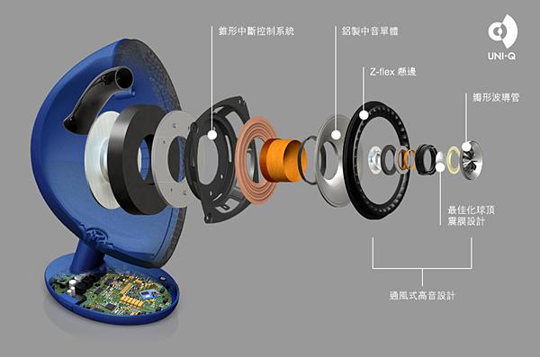2015-10-14 12_20_58-數位音樂解決方案 - X300A - EGG - KEF 台灣