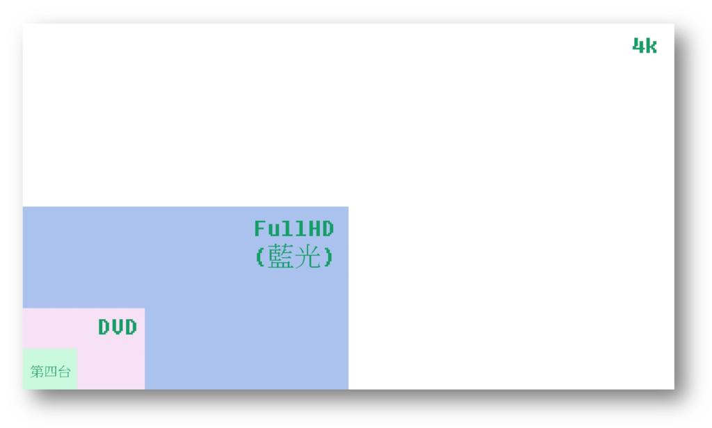 2015-12-23 10_28_53-4k 與修圖 - PowerPoint