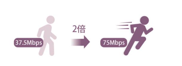 2016-02-15 13_20_26-4G免費試用一個月 - 台灣之星
