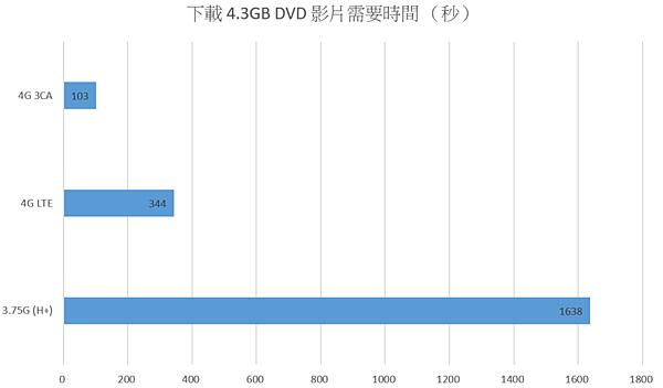2016-04-10 15_08_13-活頁簿1 - Excel