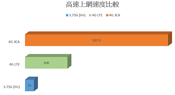 2016-04-14 15_23_54-活頁簿1 (version 1) [自動儲存] - Excel