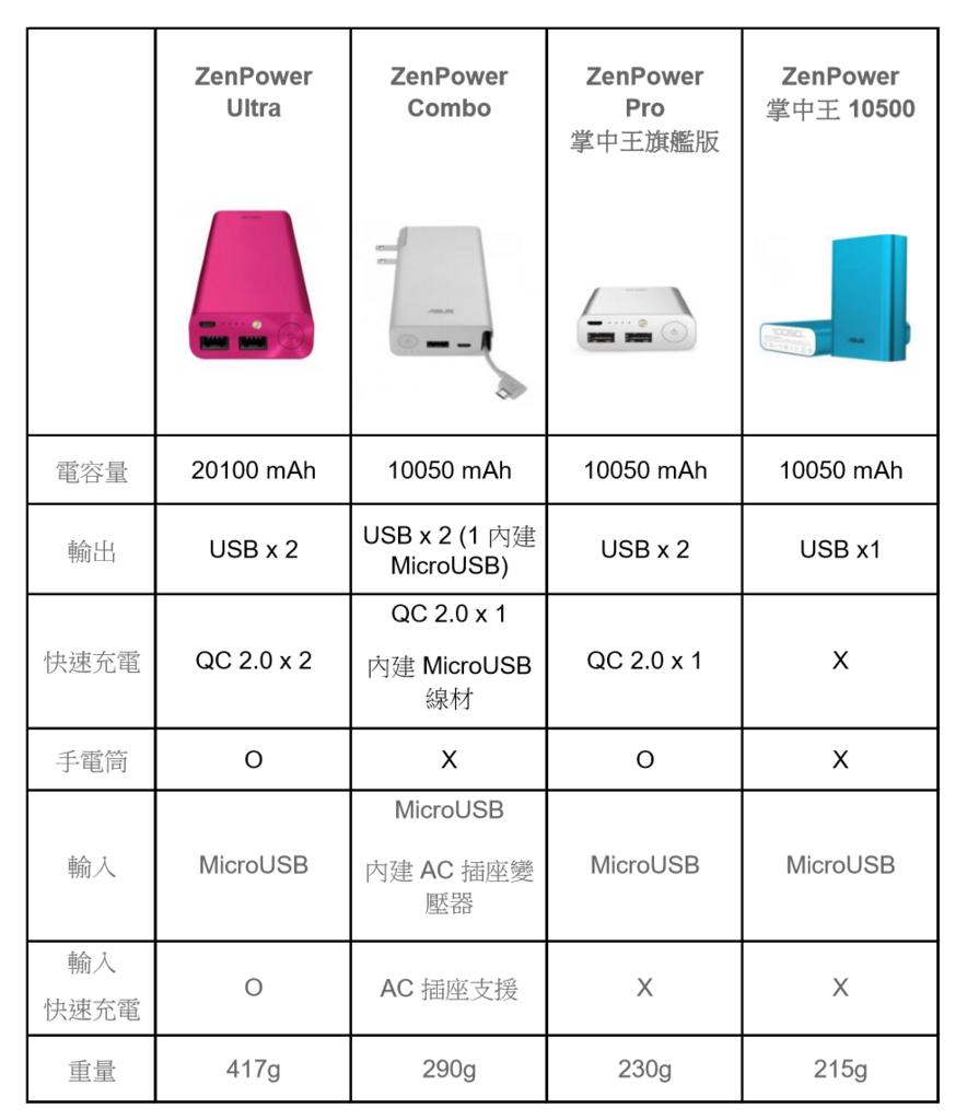 2016-04-15 19_40_52-Zenpower r家族.pdf - Microsoft Edge