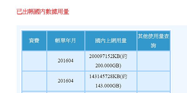 2016-04-20 10_23_57-bms.emome.net_proxy_mbms_service.jsp_leftmenu=bill&url=mProData.jsp
