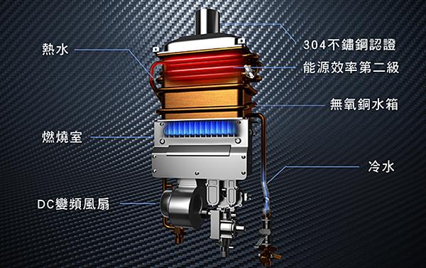 2016-04-22 21_05_58-Famiclean全家安 數位熱水器 FH-1600L(16公升) _ 居家修 - Yahoo奇摩超級商城