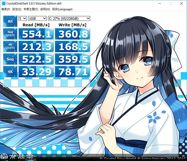 2016-05-09 23_14_04-CrystalDiskMark 5.0.3 Shizuku Edition x64