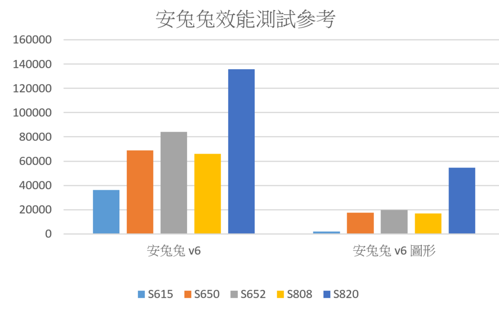 2016-05-15 14_22_41-活頁簿1 - Excel