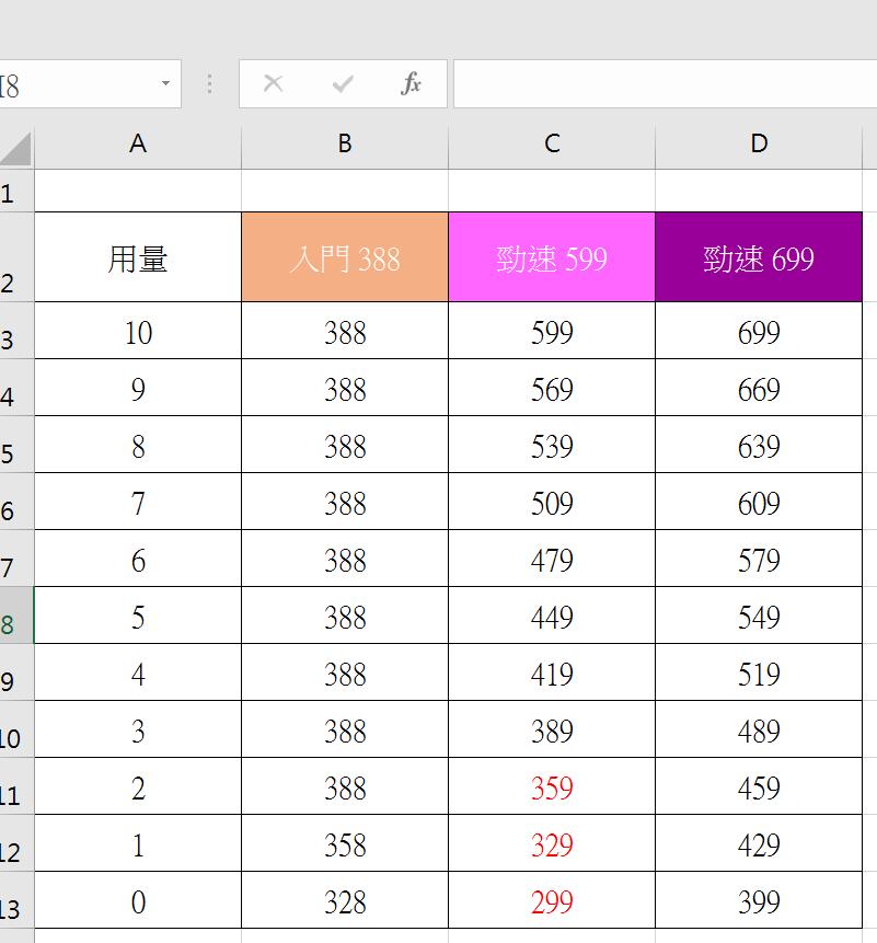 2016-07-27 21_17_08-活頁簿1 - Excel