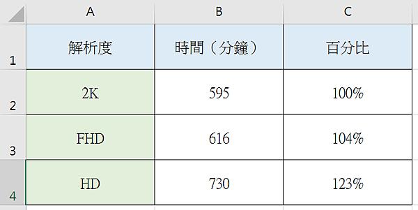 2016-08-05 11_42_11-活頁簿1 - Excel