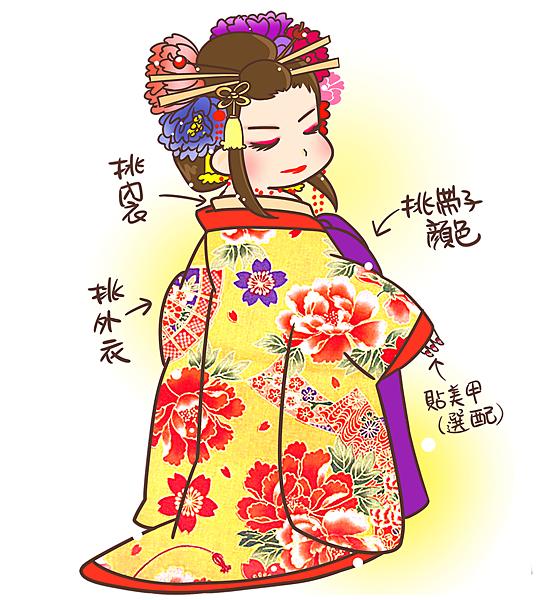 2016-10-05 13_14_49-[花魁拍照體驗] 每個去京都的女孩兒都該體驗一下的「心-花雫」@ 廖阿輝 3C 資訊碎碎念 __ 痞客邦 PIXNET __