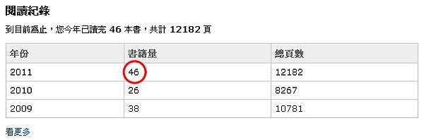 aNobii- 書櫃統計資料.jpg