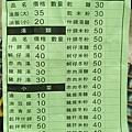 阿勝油飯 菜單