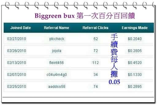 big green bux回饋.JPG
