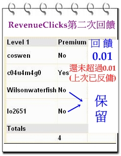 revenue clicks回饋2.JPG