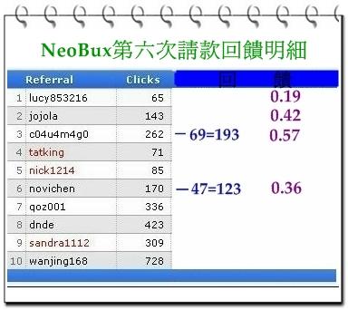 neobux最新回饋-5.jpg