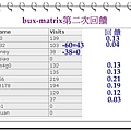 bux-matrix回饋-2.JPG