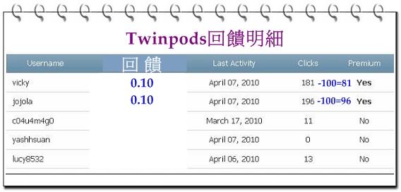 twinpods最新回饋.JPG