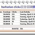 barbarian clicks回饋.JPG